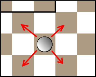 Kręgle Szachowe - zasady ruchu