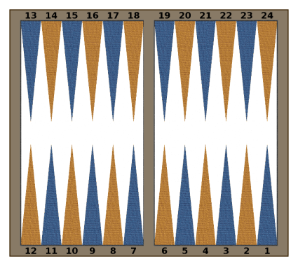 tryktrak-planasza-numer