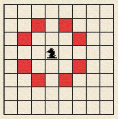 chaturacji-ruch-skoczek